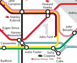 A section of Moviemaker Tube Map by Thomas David Baker